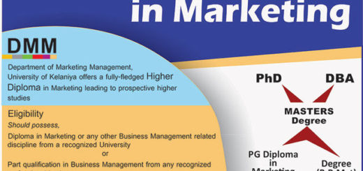 University of Kelaniya Higher Diploma in Marketing – Application calls now